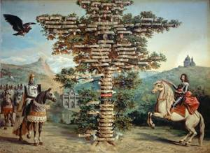 Albero genalogico