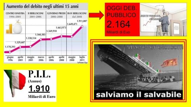 debito-PIL