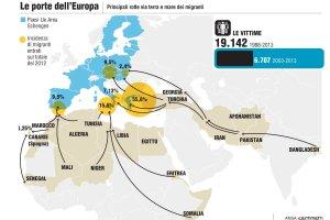 0000903-rotte migranti.EPS