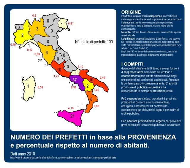 prefetti_provenienza