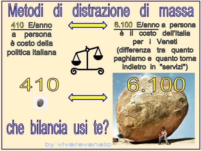 COSTO-POLITICA-ITALIANA