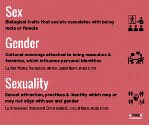 sex-gender-and-sexuality-sociology-definitions