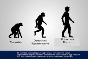 Evoluzione_800x600_2